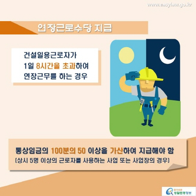 연장근로수당 지급 건설일용근로자가 1일 8시간을 초과 하여 연장근무를 하는 경우 통상임금의 100분의 50 이상을 가산 하여 지급해야 함(상시 5명 이상의 근로자를 사용하는 사업 또는 사업장의 경우)